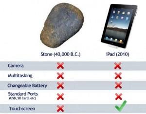 Apple iPad - revoluce nebo ne?